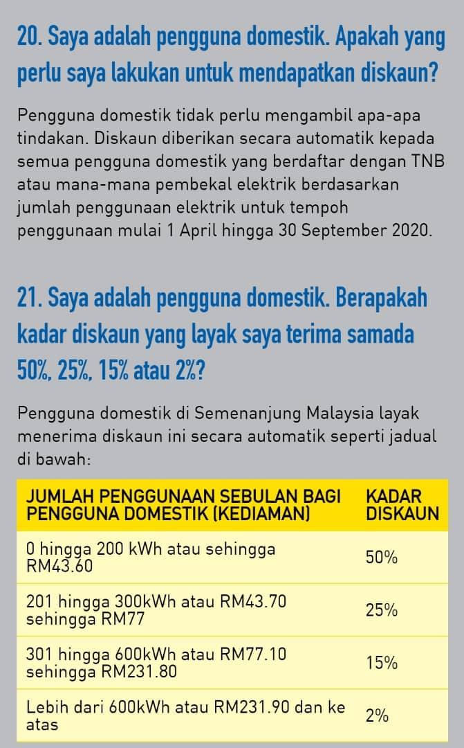 whatsapp image 2020 04 07 at 10.07.27 07 36 073365 - Diskaun 50% Bil Elektrik Selama 5 Bulan Akibat COVID-19, Semak Diskaun Yang Anda Dapat